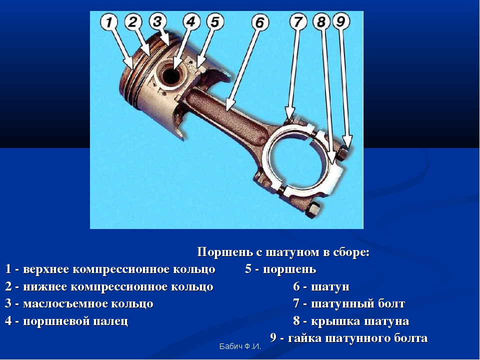 Поршень с шатуном в сборе: 1 - верхнее компрессионное кольцо 5 - поршен...