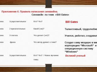 Приложение 6. Правила написания синквейна. Синквейн по теме «Bill Gates»  1