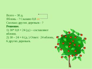 Всего – 30 д. Яблонь - ? Сказано 0,8 от Сколько других деревьев - ? Решение.