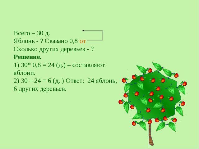 Всего – 30 д. Яблонь - ? Сказано 0,8 от Сколько других деревьев - ? Решение....