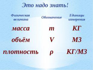 Это надо знать! Физическая величина Обозначение Единицы измерения масса m КГ