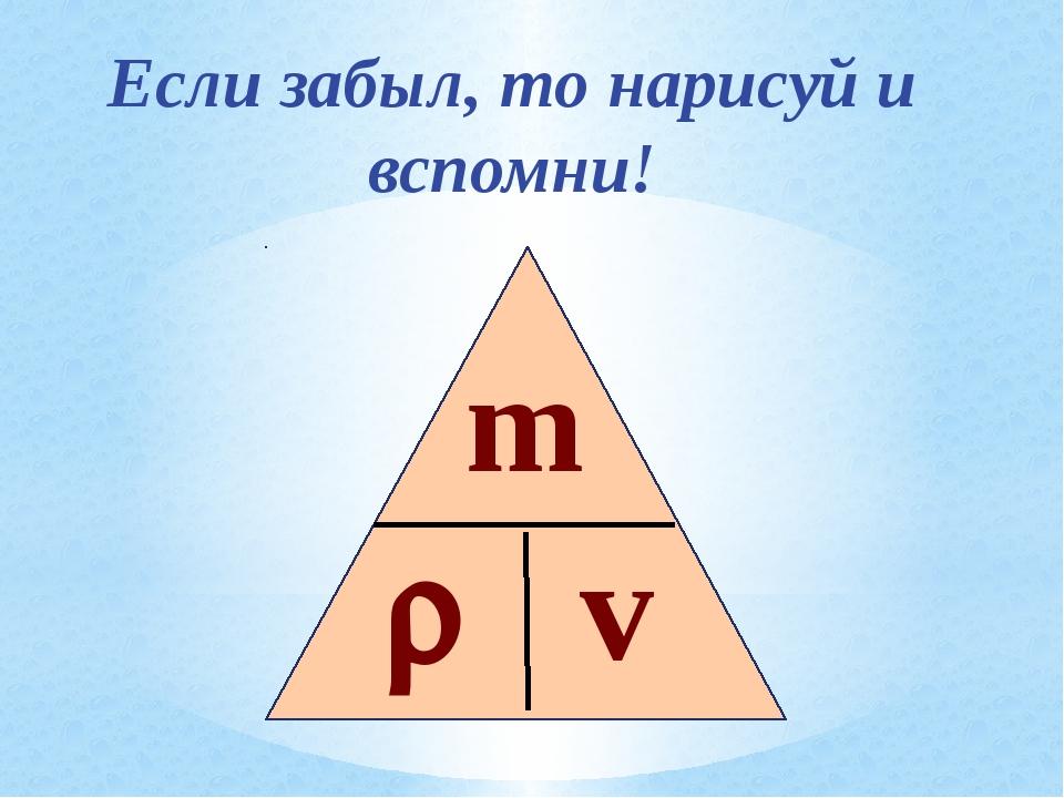  m v Если забыл, то нарисуй и вспомни!