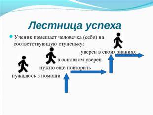 Лестница успеха Ученик помещает человечка (себя) на соответствующую ступеньку