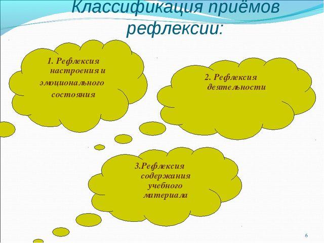 * Классификация приёмов рефлексии: 3.Рефлексия содержания учебного материала...