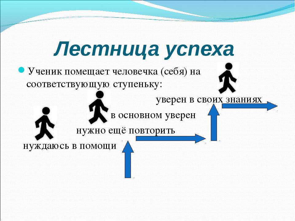 Лестница успеха Ученик помещает человечка (себя) на соответствующую ступеньку...