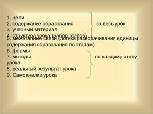 1. цели 2. содержание образования за весь урок 3. учебный материал 4. структу