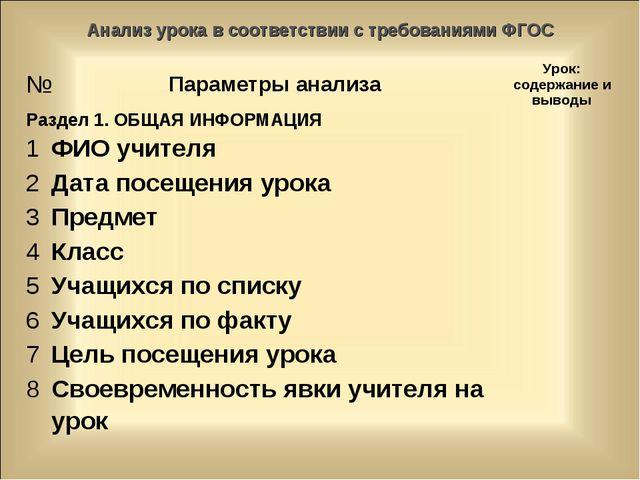 Анализ урока в соответствии с требованиями ФГОС №Параметры анализаУрок: сод...