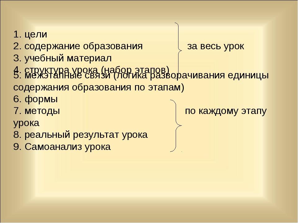 1. цели 2. содержание образования за весь урок 3. учебный материал 4. структу...