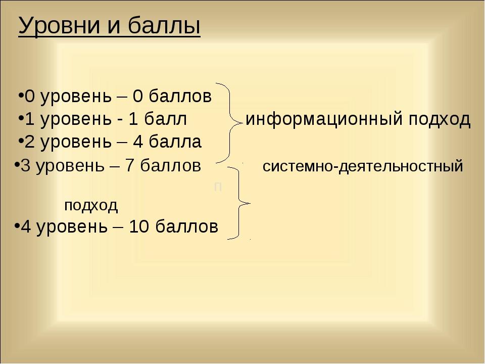 Уровни и баллы 0 уровень – 0 баллов 1 уровень - 1 балл информационный подход...