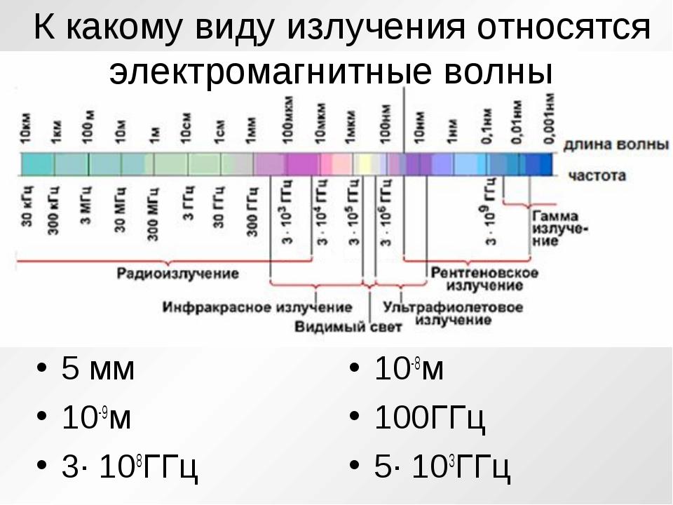 К какому виду излученияотносятся электромагнитные волны 5 мм 10-9м 3· 108ГГ...