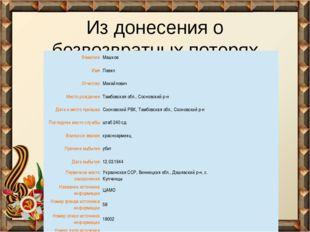 Из донесения о безвозвратных потерях Фамилия Машков Имя Павел Отчество Михайл