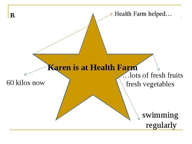 Karen is at Health Farm swimming regularly …lots of fresh fruits fresh veget...