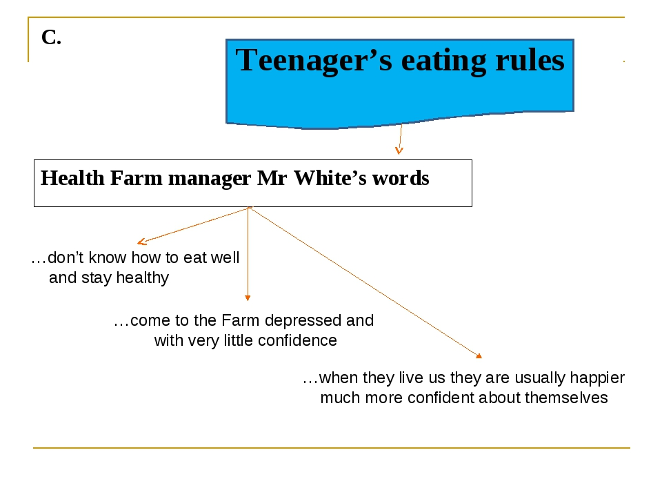 Teenager's eating rules   C. Health Farm manager Mr White's words …don't kn...