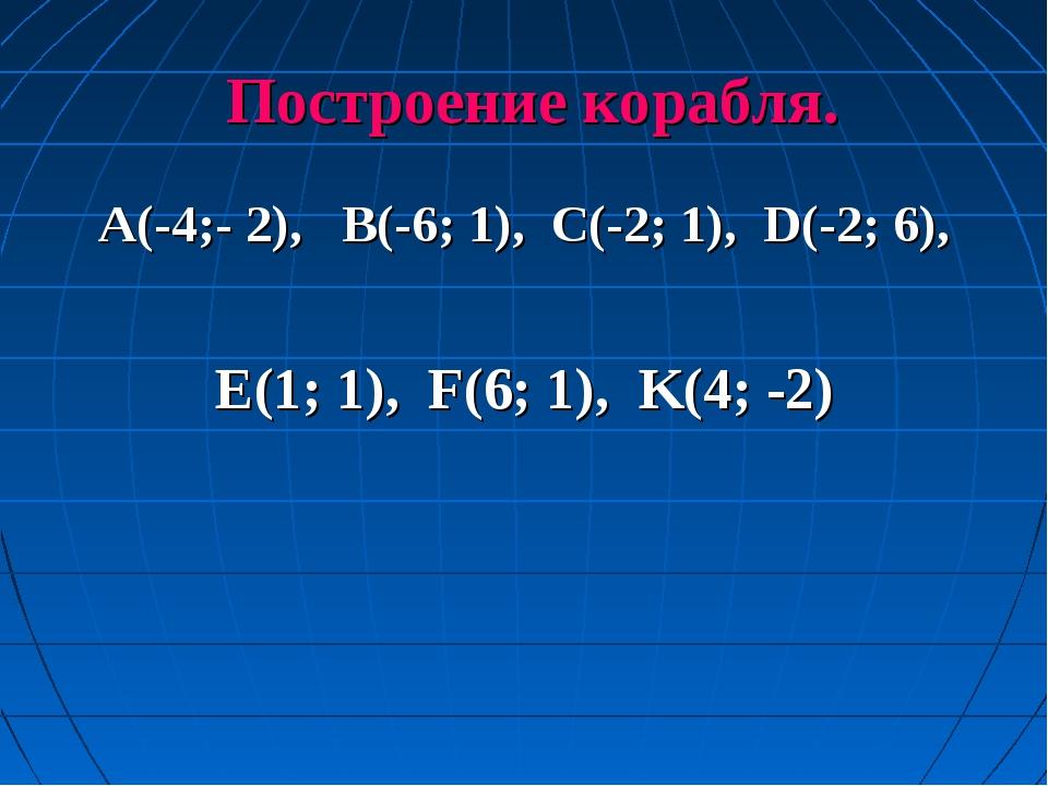 Построение корабля. A(-4;- 2), B(-6; 1), C(-2; 1), D(-2; 6), E(1; 1), F(6; 1...