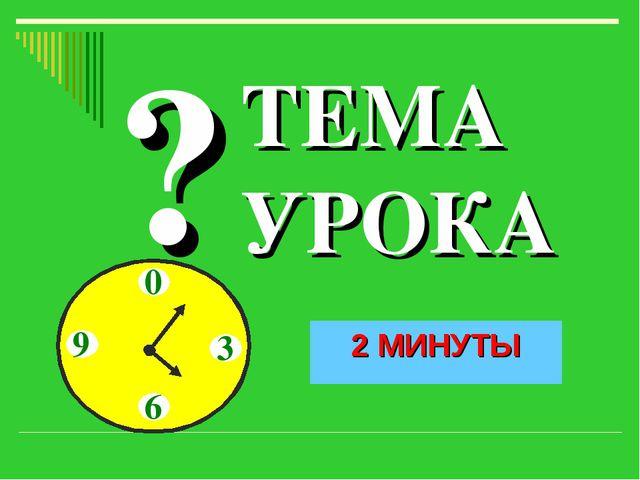 Время!!! 10 СЕКУНД 20 СЕКУНД 30 СЕКУНД 40 СЕКУНД 50 СЕКУНД 1 МИНУТА 1,5 МИНУТ...
