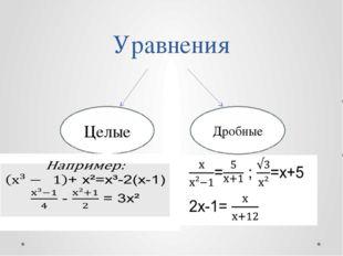 Уравнения Целые Дробные