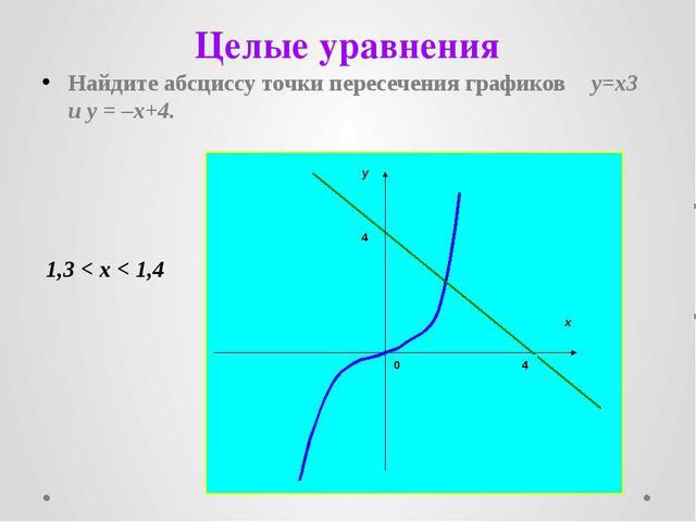 Целые уравнения Найдите абсциссу точки пересечения графиков y=x3 и y = –x+4....