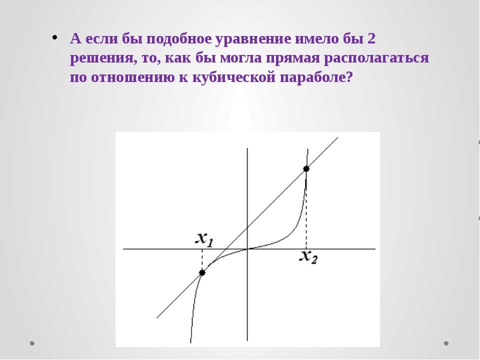 А если бы подобное уравнение имело бы 2 решения, то, как бы могла прямая рас...