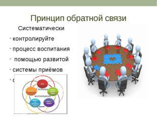 Принцип обратной связи Систематически контролируйте процесс воспитания помощь