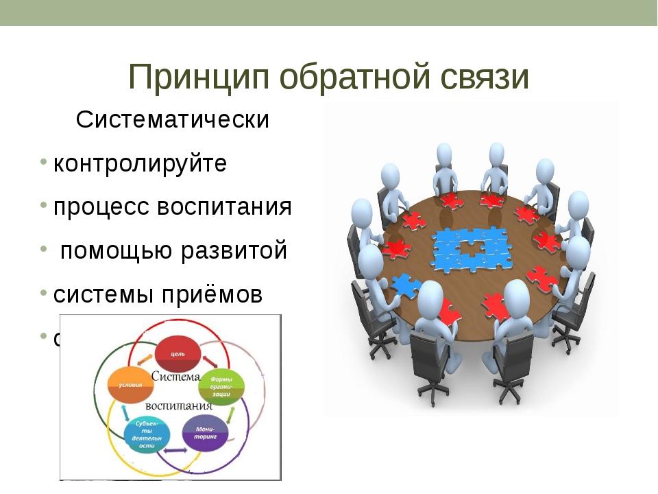 Принцип обратной связи Систематически контролируйте процесс воспитания помощь...