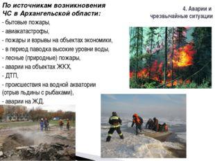 По источникам возникновения ЧС в Архангельской области: - бытовые пожары, - а