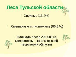 Леса Тульской области Хвойные (13,2%) Смешанные и лиственные (86,8 %) Площадь