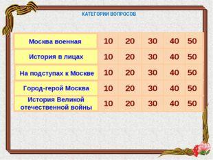 50 40 30 20 10 История Великой отечественной войны 50 40 30 20 10 Город-герой