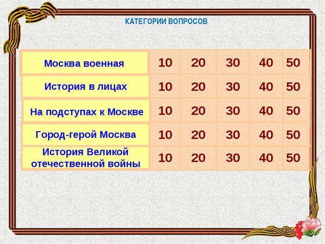 50 40 30 20 10 История Великой отечественной войны 50 40 30 20 10 Город-герой...