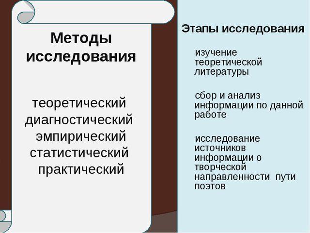 Методы исследования теоретический диагностический эмпирический статистический...