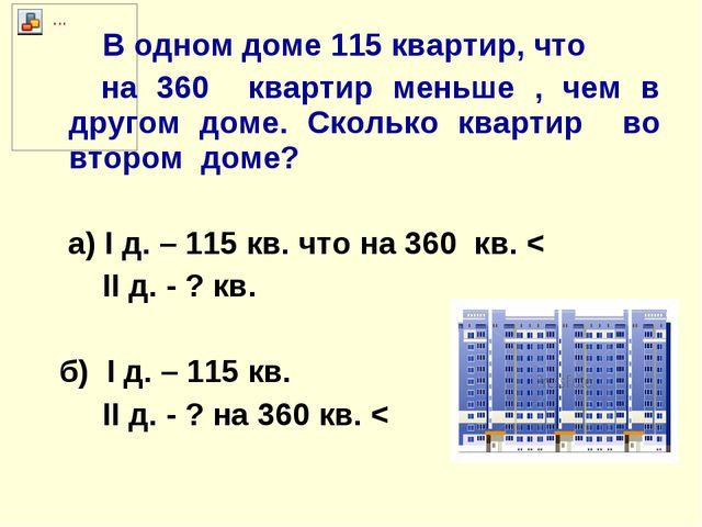 В одном доме 115 квартир, что на 360 квартир меньше , чем в другом доме. Ско...