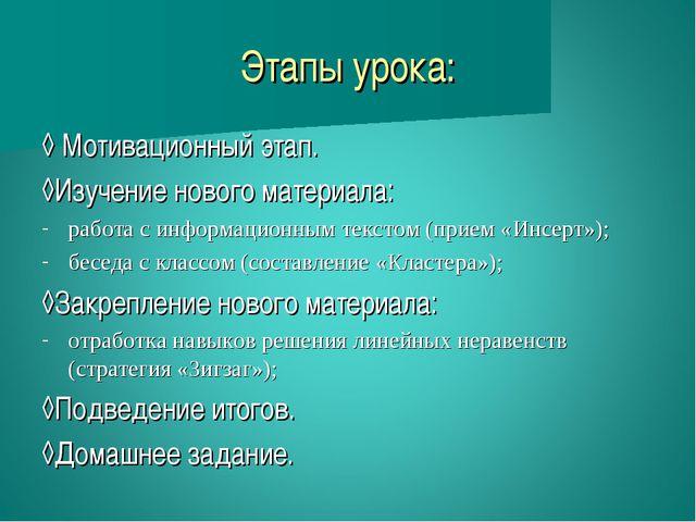 Этапы урока: ◊ Мотивационный этап. ◊Изучение нового материала: работа с инфор...