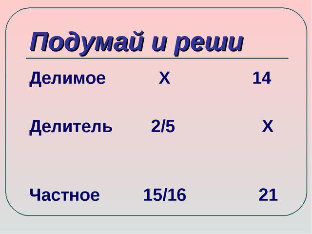 Подумай и реши Делимое Х 14 Делитель 2/5 Х Частное 15/16 21