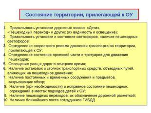 Состояние территории, прилегающей к ОУ 1. Правильность установки дорожных зна