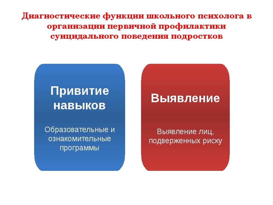 Диагностические функции школьного психолога в организации первичной профилакт...