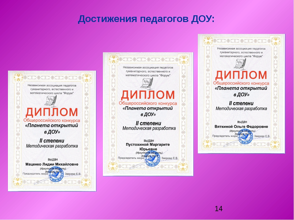 Достижения педагогов ДОУ: