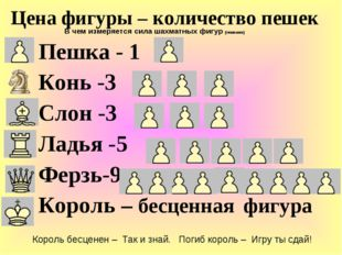Пешка - 1 Конь -3 Слон -3 Ладья -5 Ферзь-9 Король – бесценная фигура Цена фи