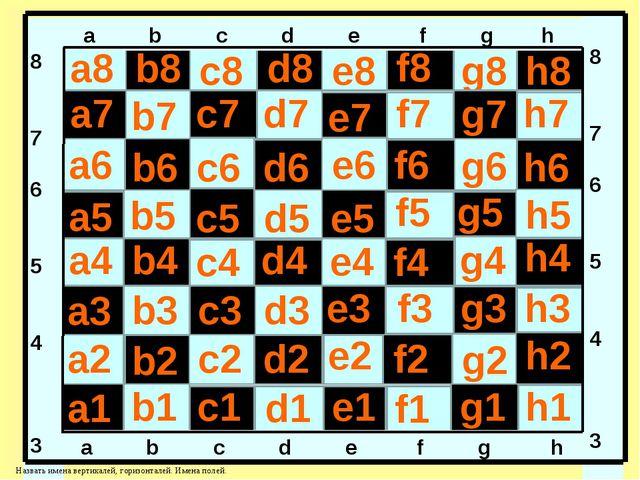 а8 b8 c8 d8 e8 f8 g8 h8 a7 b7 c7 d7 e7 f7 g7 h7 a6 b6 c6 d6 e6 f6 g6 h6 a5 b5...