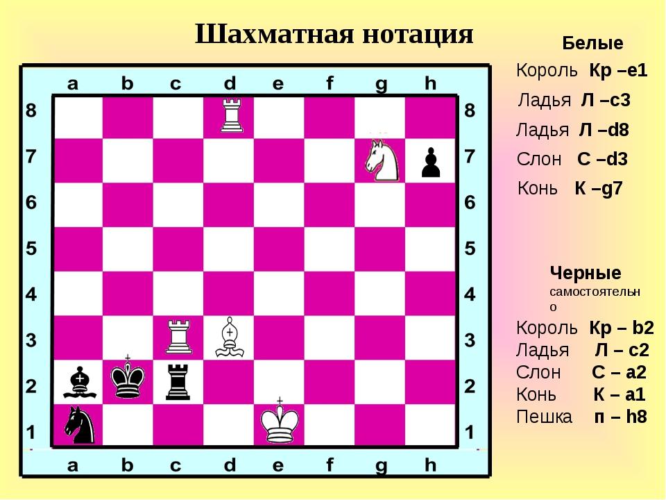 Шахматная нотация Белые Король Кр –е1 Ладья Л –с3 Ладья Л –d8 Конь К –g7 Слон...