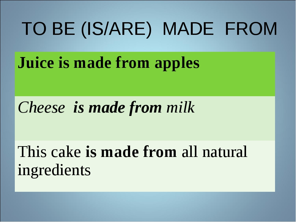 TO BE (IS/ARE) MADE FROM Juice is made from apples Cheese is made from milk T...