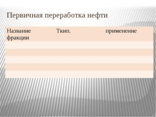 Первичная переработка нефти Название фракции Tкип. применение