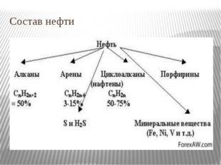 Состав нефти