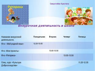 Внеурочная деятельность в школе Сморгачёва Кристина Названиевнеурочнойдеятел