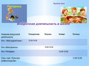 Внеурочная деятельность в школе Якунина Анна Названиевнеурочнойдеятельности.