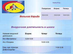 Вольная борьба Внеурочная деятельность в школе Хорнец Игорь Понедельник Втор