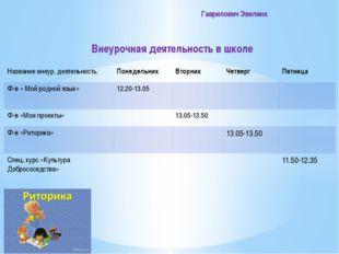 Гаврилович Эвелина Внеурочная деятельность в школе Названиевнеур. деятельнос