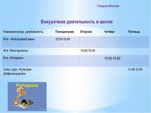 Говоров Максим Внеурочная деятельность в школе Названиевнеур. деятельность.