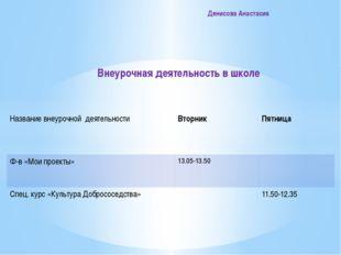 Денисова Анастасия Внеурочная деятельность в школе Название внеурочнойдеятел