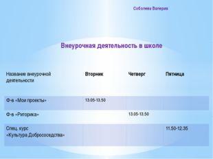 Соболева Валерия Внеурочная деятельность в школе Название внеурочнойдеятельн