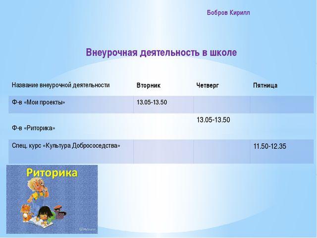 Бобров Кирилл Внеурочная деятельность в школе Название внеурочнойдеятельност...