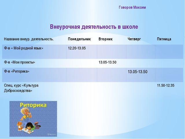 Говоров Максим Внеурочная деятельность в школе Названиевнеур. деятельность....